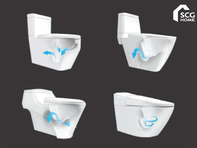 เลือกสุขภัณฑ์ Cotto จากระบบการชำระล้าง