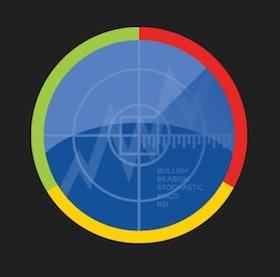 10 อันดับ เล่นหุ้น แอปไหนดี ฉบับล่าสุดปี 2021 เทรดหุ้นง่ายขึ้น ดูหุ้นได้แบบ Real-Time ดูกราฟเทคนิค พร้อมวิเคราะห์หุ้น 2