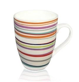 10 อันดับ ถ้วยกาแฟ ยี่ห้อไหนดี ฉบับล่าสุดปี 2021 4